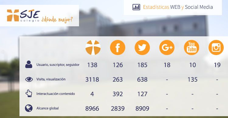 estadistica_web_sep16