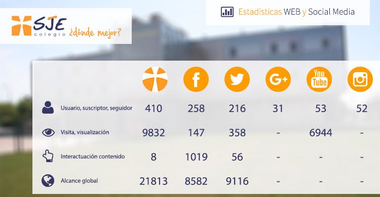 estadistica_web_jun17