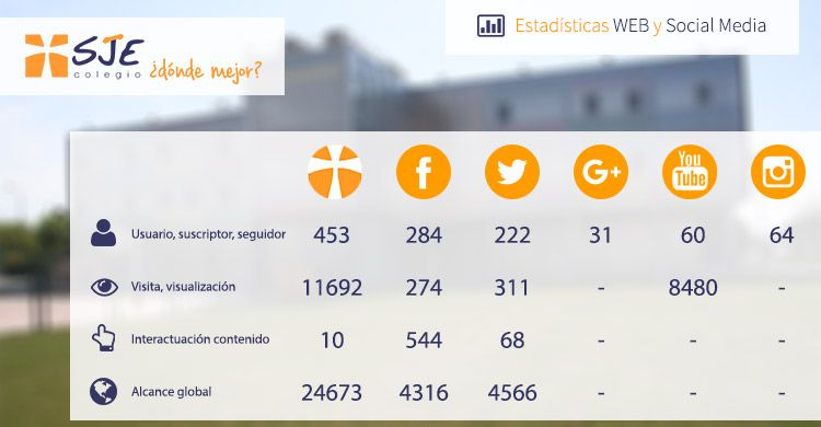 estadistica_web_oct17